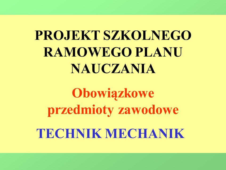 PROJEKT SZKOLNEGO RAMOWEGO PLANU NAUCZANIA Obowiązkowe przedmioty zawodowe TECHNIK MECHANIK