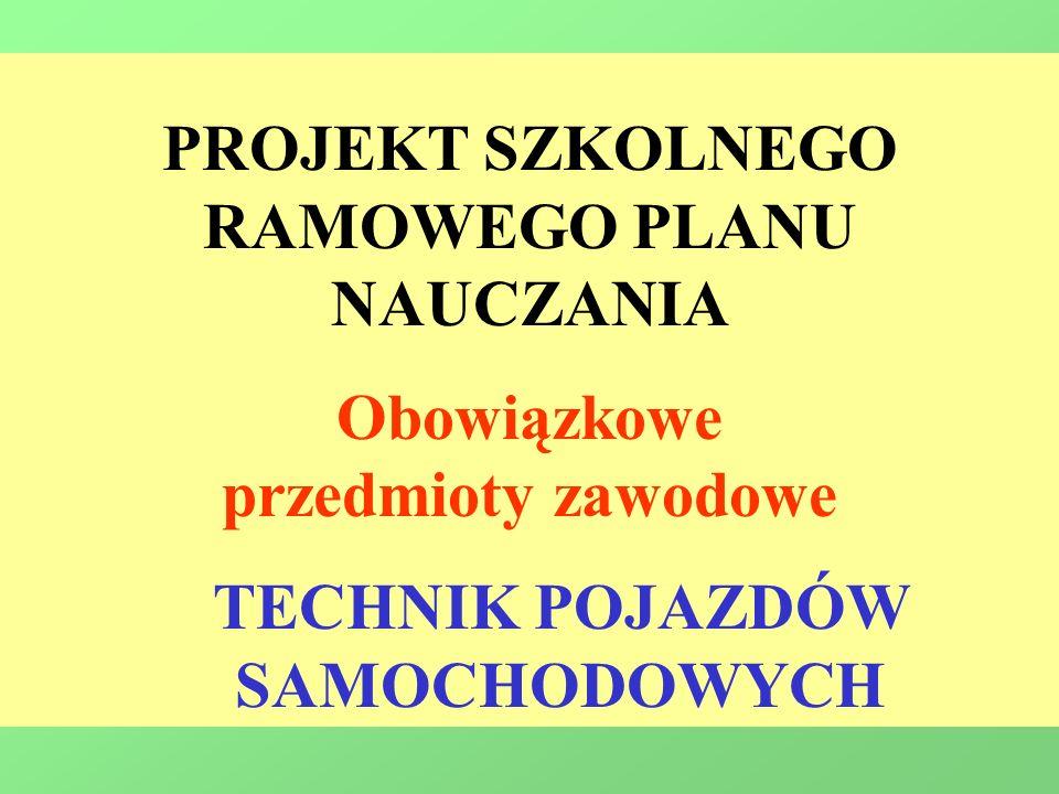PROJEKT SZKOLNEGO RAMOWEGO PLANU NAUCZANIA Obowiązkowe przedmioty zawodowe TECHNIK POJAZDÓW SAMOCHODOWYCH