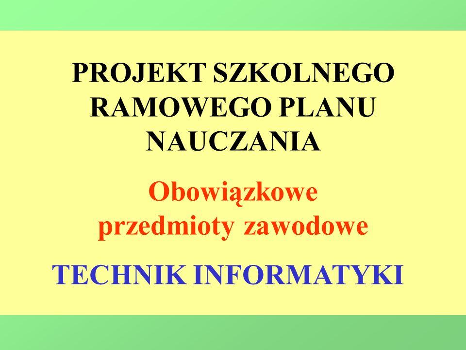 PROJEKT SZKOLNEGO RAMOWEGO PLANU NAUCZANIA Obowiązkowe przedmioty zawodowe TECHNIK INFORMATYKI