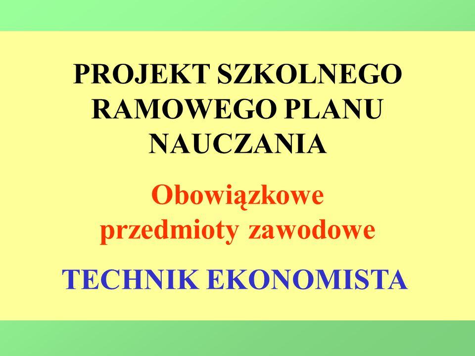 PROJEKT SZKOLNEGO RAMOWEGO PLANU NAUCZANIA Obowiązkowe przedmioty zawodowe TECHNIK EKONOMISTA