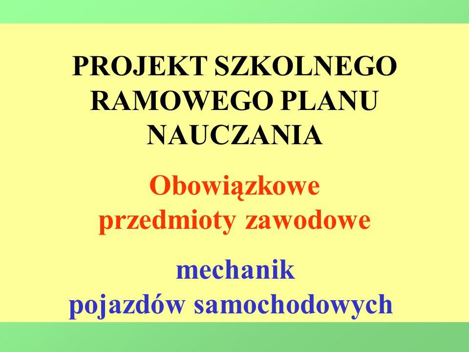 PROJEKT SZKOLNEGO RAMOWEGO PLANU NAUCZANIA Obowiązkowe przedmioty zawodowe mechanik pojazdów samochodowych