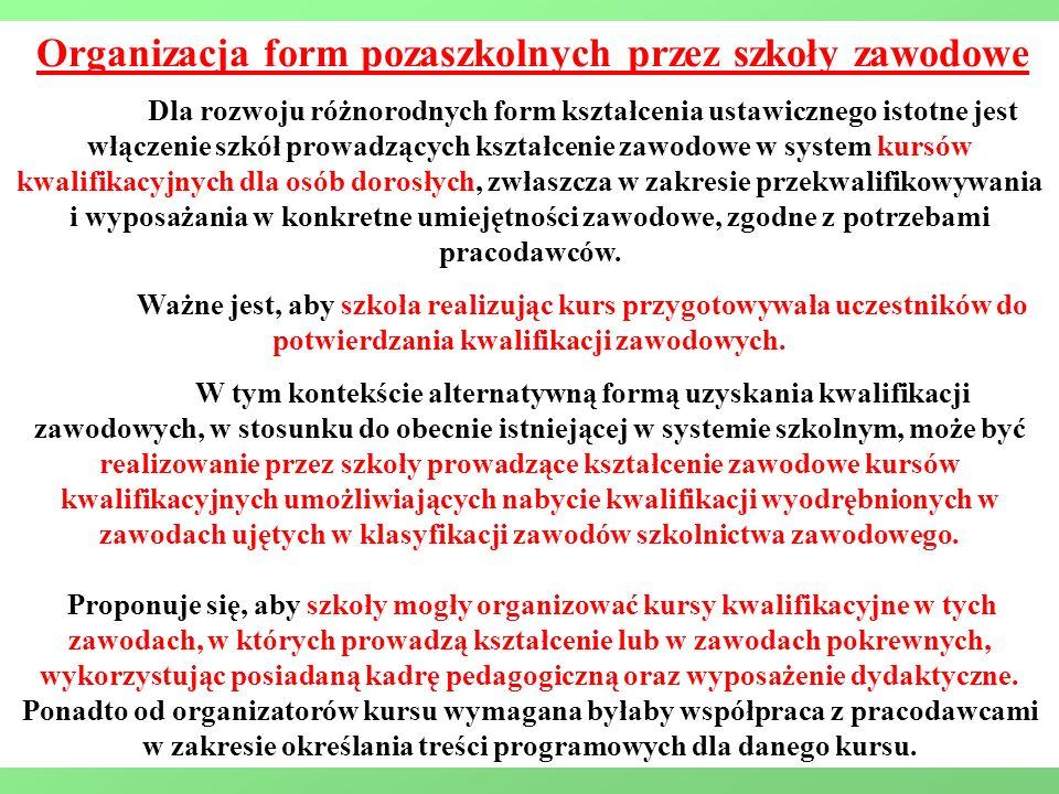 Organizacja form pozaszkolnych przez szkoły zawodowe Dla rozwoju różnorodnych form kształcenia ustawicznego istotne jest włączenie szkół prowadzących