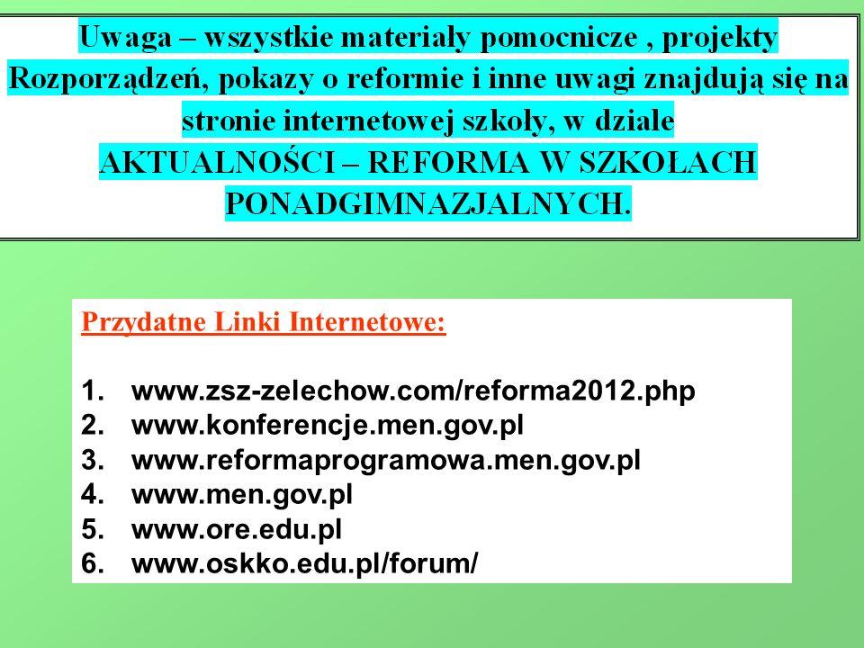 Przydatne Linki Internetowe: 1.www.zsz-zelechow.com/reforma2012.php 2.www.konferencje.men.gov.pl 3.www.reformaprogramowa.men.gov.pl 4.www.men.gov.pl 5
