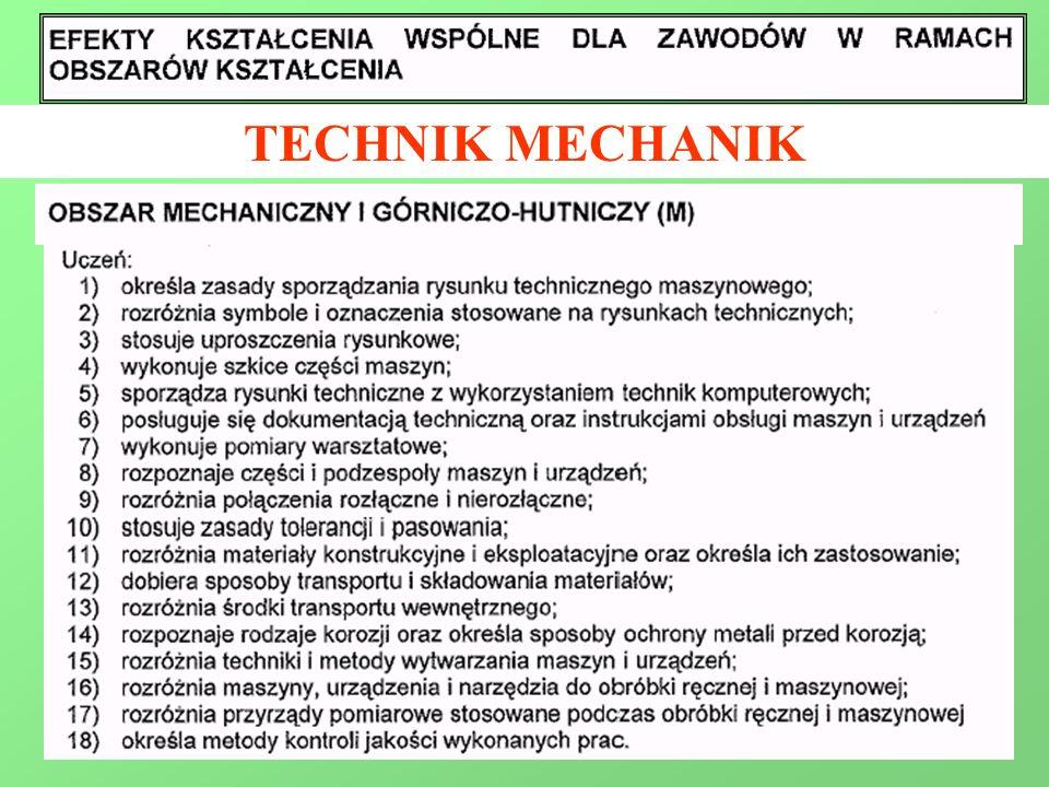 TECHNIK MECHANIK