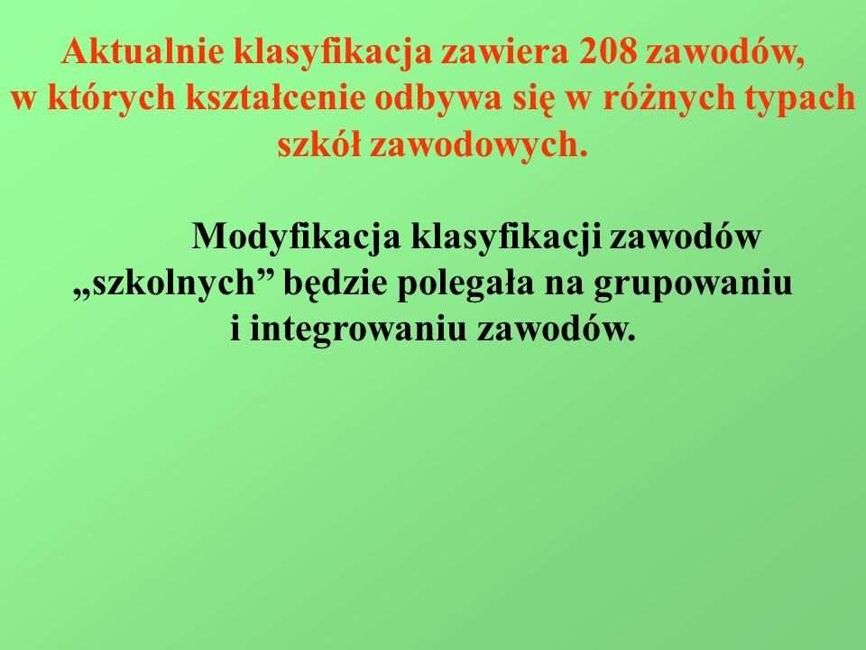 Aktualnie klasyfikacja zawiera 208 zawodów, w których kształcenie odbywa się w różnych typach szkół zawodowych. Modyfikacja klasyfikacji zawodów szkol