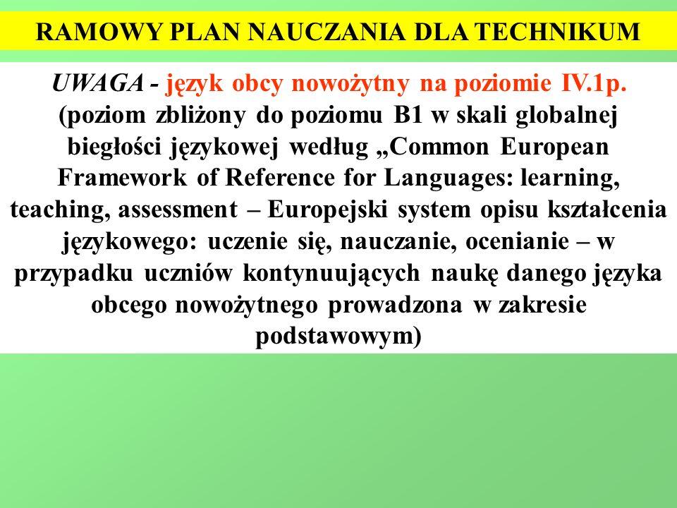 RAMOWY PLAN NAUCZANIA DLA TECHNIKUM UWAGA - język obcy nowożytny na poziomie IV.1p. (poziom zbliżony do poziomu B1 w skali globalnej biegłości językow