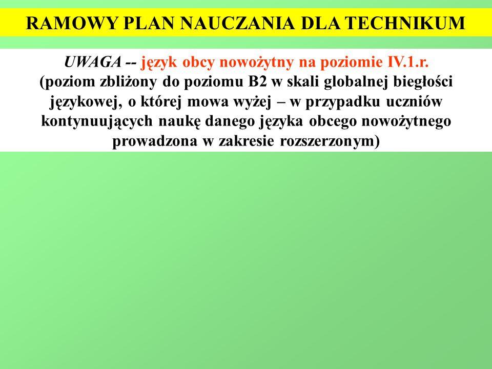 RAMOWY PLAN NAUCZANIA DLA TECHNIKUM UWAGA -- język obcy nowożytny na poziomie IV.1.r. (poziom zbliżony do poziomu B2 w skali globalnej biegłości język
