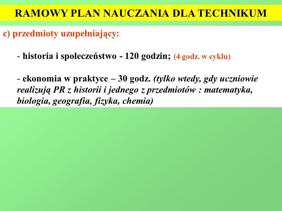 RAMOWY PLAN NAUCZANIA DLA TECHNIKUM c) przedmioty uzupełniający: - historia i społeczeństwo - 120 godzin; (4 godz. w cyklu) - ekonomia w praktyce – 30