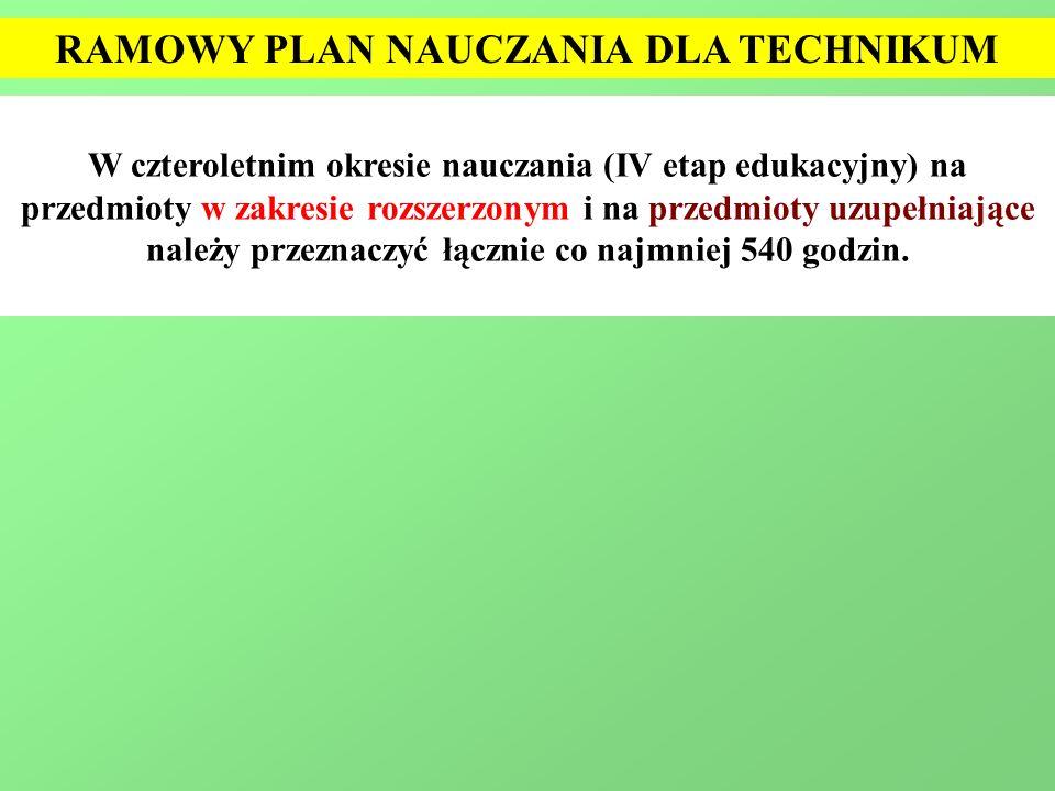 RAMOWY PLAN NAUCZANIA DLA TECHNIKUM W czteroletnim okresie nauczania (IV etap edukacyjny) na przedmioty w zakresie rozszerzonym i na przedmioty uzupeł