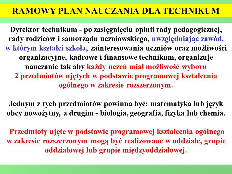 RAMOWY PLAN NAUCZANIA DLA TECHNIKUM Dyrektor technikum - po zasięgnięciu opinii rady pedagogicznej, rady rodziców i samorządu uczniowskiego, uwzględni