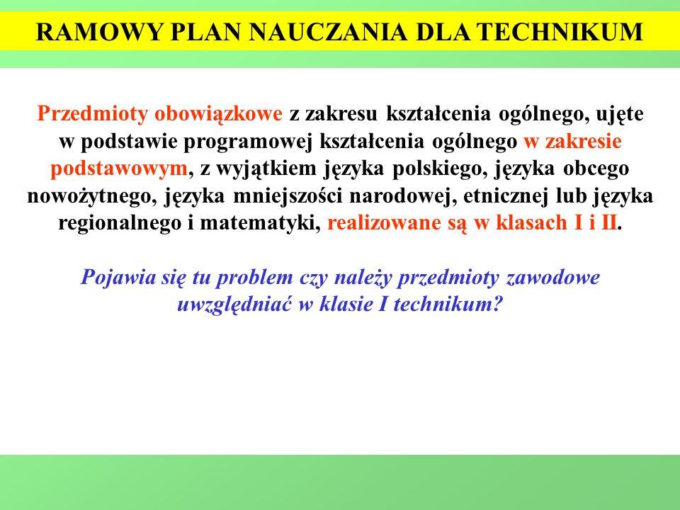 RAMOWY PLAN NAUCZANIA DLA TECHNIKUM Przedmioty obowiązkowe z zakresu kształcenia ogólnego, ujęte w podstawie programowej kształcenia ogólnego w zakres