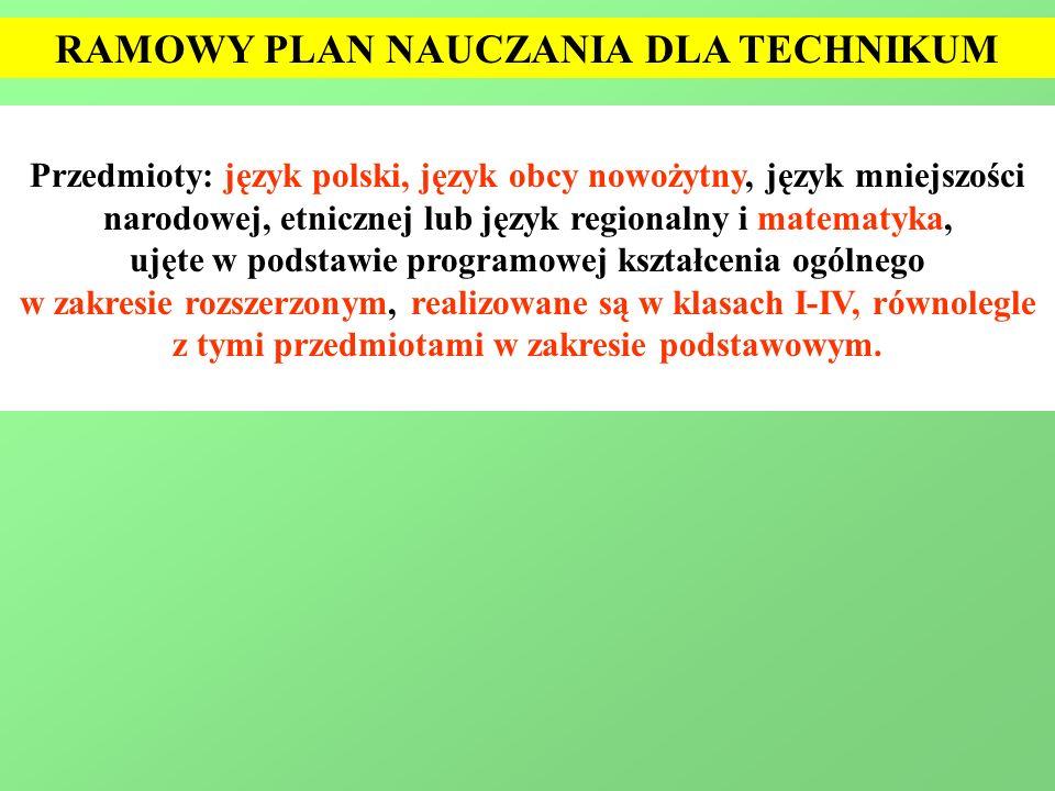 RAMOWY PLAN NAUCZANIA DLA TECHNIKUM Przedmioty: język polski, język obcy nowożytny, język mniejszości narodowej, etnicznej lub język regionalny i mate