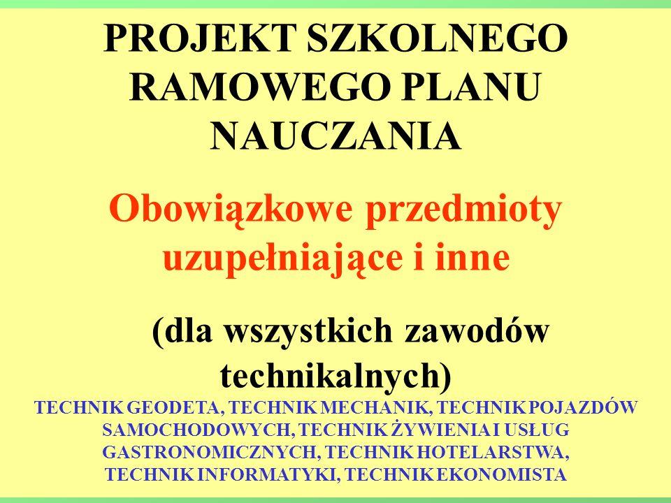 PROJEKT SZKOLNEGO RAMOWEGO PLANU NAUCZANIA Obowiązkowe przedmioty uzupełniające i inne (dla wszystkich zawodów technikalnych) TECHNIK GEODETA, TECHNIK
