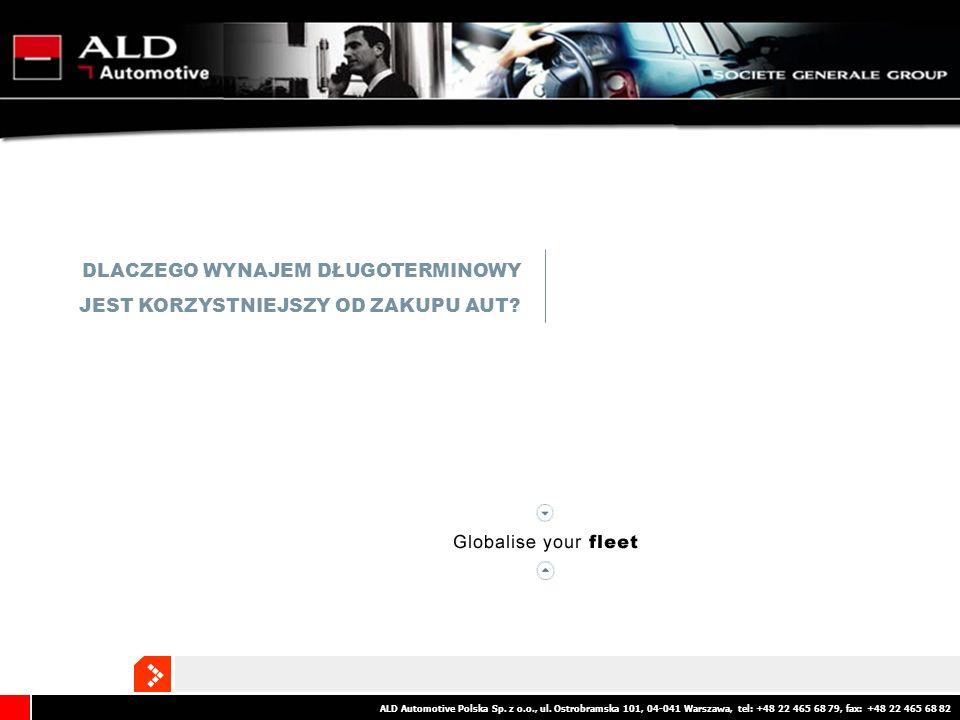 ALD Automotive Polska Sp. z o.o., ul. Ostrobramska 101, 04-041 Warszawa, tel: +48 22 465 68 79, fax: +48 22 465 68 82 DLACZEGO WYNAJEM DŁUGOTERMINOWY