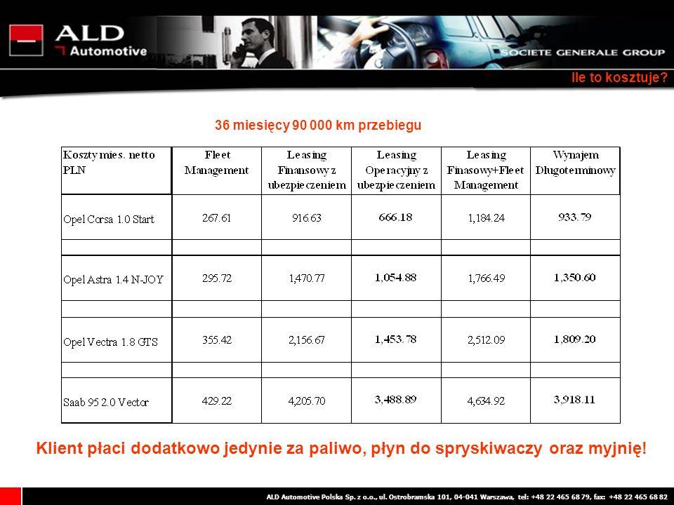 ALD Automotive Polska Sp. z o.o., ul. Ostrobramska 101, 04-041 Warszawa, tel: +48 22 465 68 79, fax: +48 22 465 68 82 Ile to kosztuje? 36 miesięcy 90