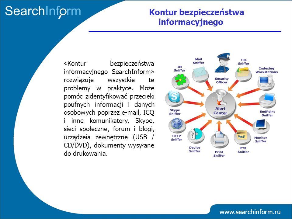 Kontur bezpieczeństwa informacyjnego www.searchinform.ru «Kontur bezpieczeństwa informacyjnego SearchInform» rozwiązuje wszystkie te problemy w prakty