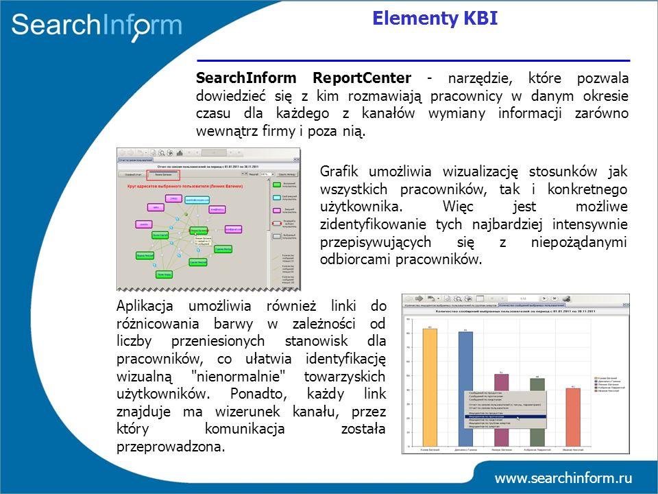 www.searchinform.ru SearchInform ReportCenter - narzędzie, które pozwala dowiedzieć się z kim rozmawiają pracownicy w danym okresie czasu dla każdego