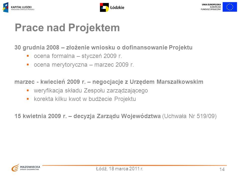14 Prace nad Projektem 30 grudnia 2008 – złożenie wniosku o dofinansowanie Projektu ocena formalna – styczeń 2009 r. ocena merytoryczna – marzec 2009