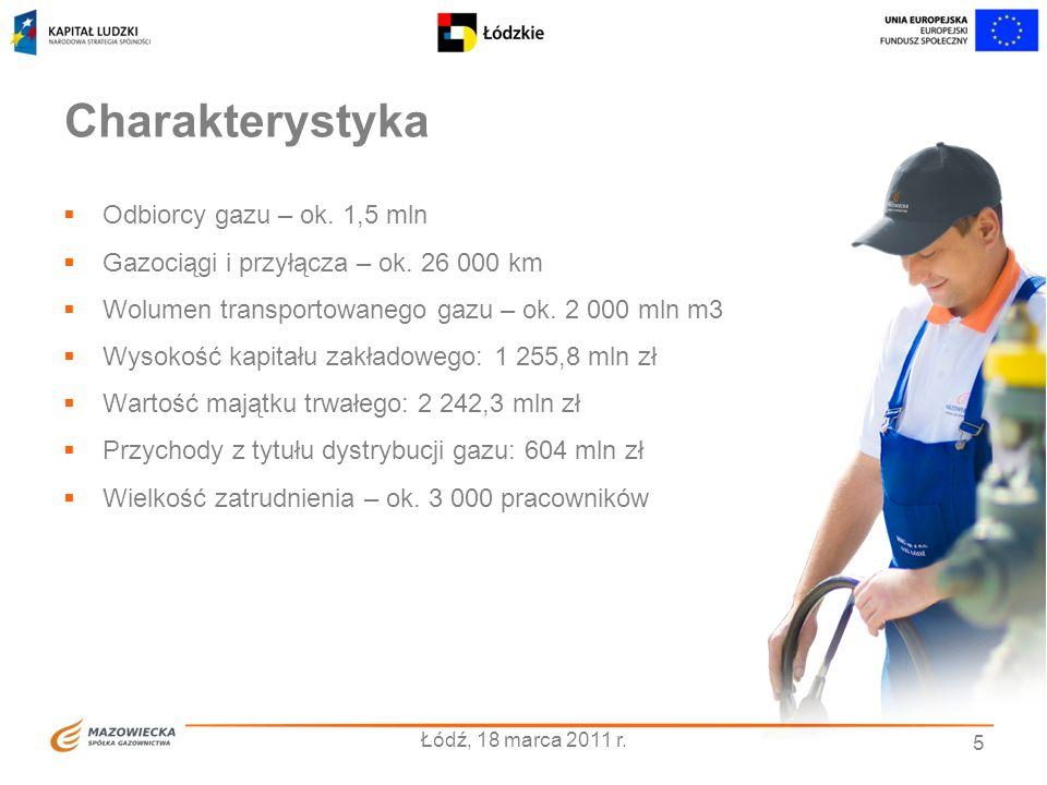 6 Projekty unijne SPO Rozwój Zasobów Ludzkich 12.01.2006 – 30.06.2008 Kompleksowy system doradztwa, umiejętności i kwalifikacji dla MSG Sp.