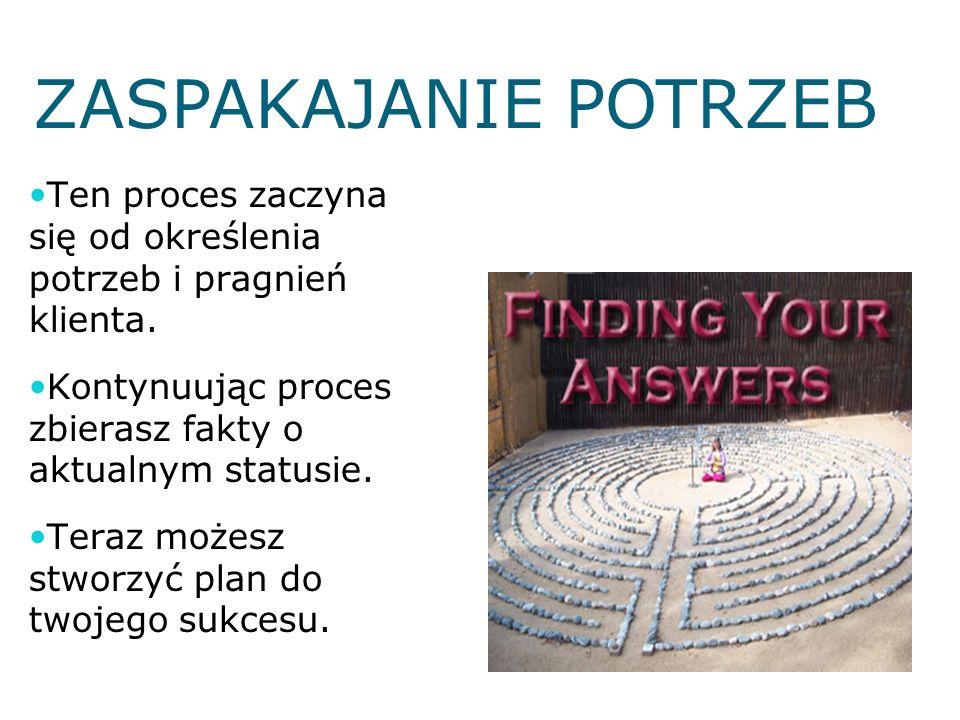 ZASPAKAJANIE POTRZEB Ten proces zaczyna się od określenia potrzeb i pragnień klienta. Kontynuując proces zbierasz fakty o aktualnym statusie. Teraz mo