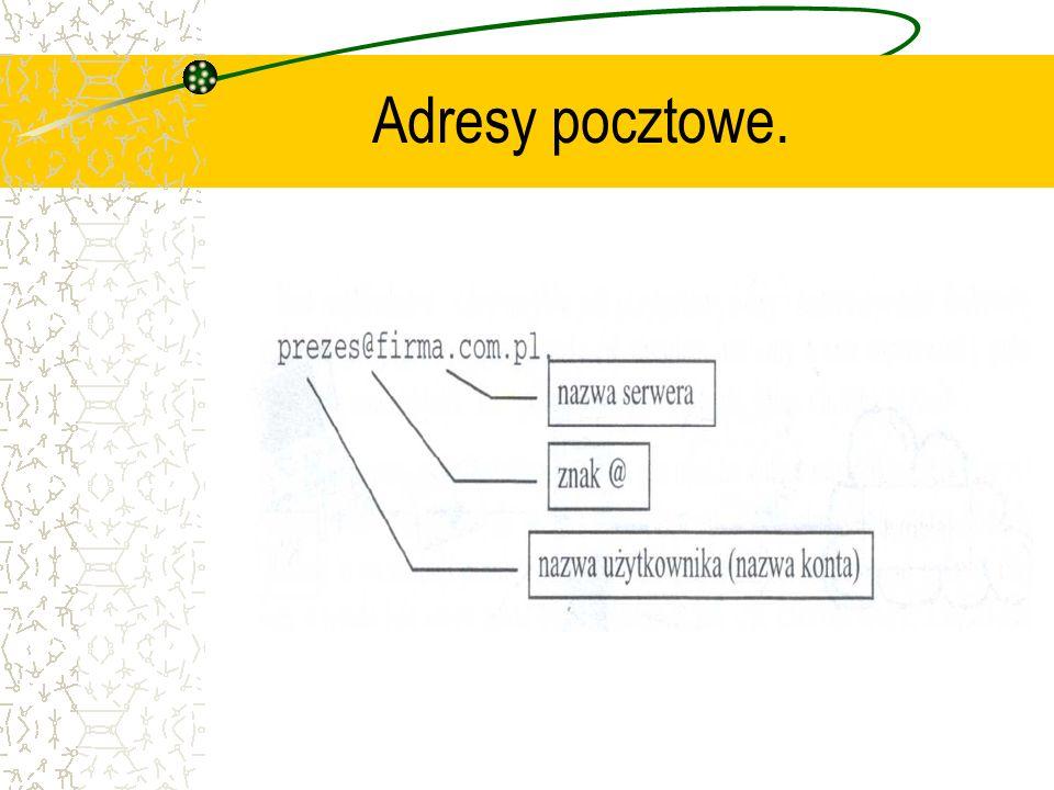 Foldery użytkownika.