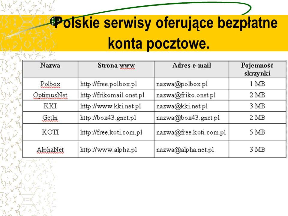 Alias.Serwery poczty elektronicznej pozwalają również na definiowanie nazw zastępczych (ang.