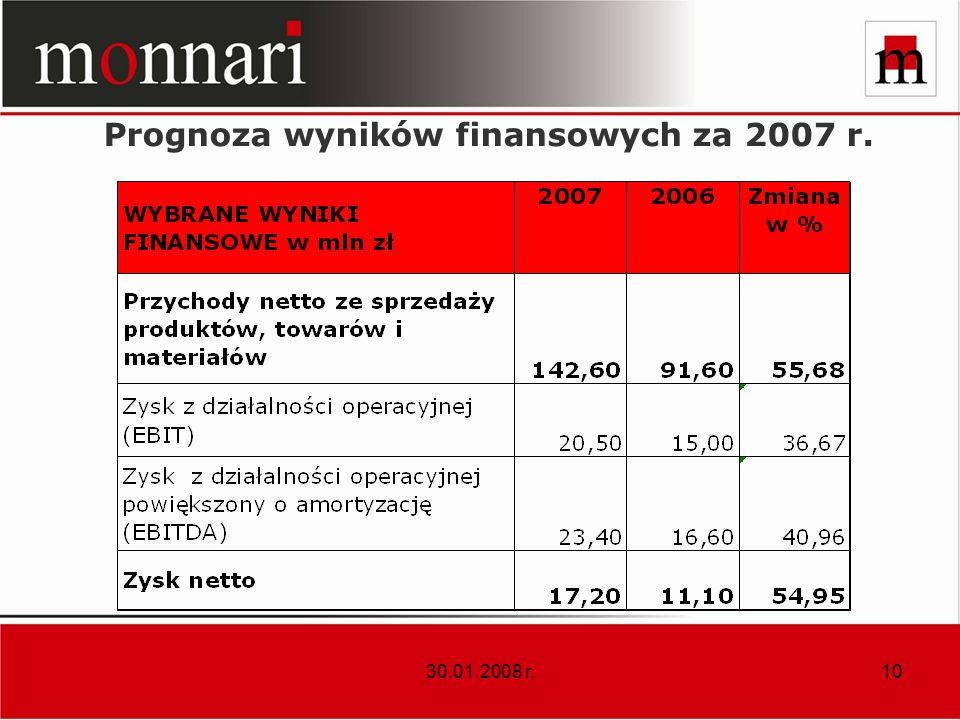 10 Prognoza wyników finansowych za 2007 r.