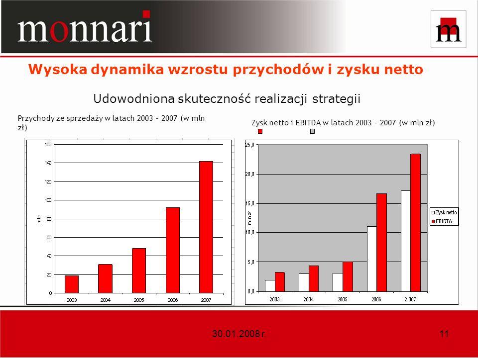 30.01.2008 r.11 Zysk netto i EBITDA w latach 2003 – 2007 (w mln zł) Udowodniona skuteczność realizacji strategii Przychody ze sprzedaży w latach 2003