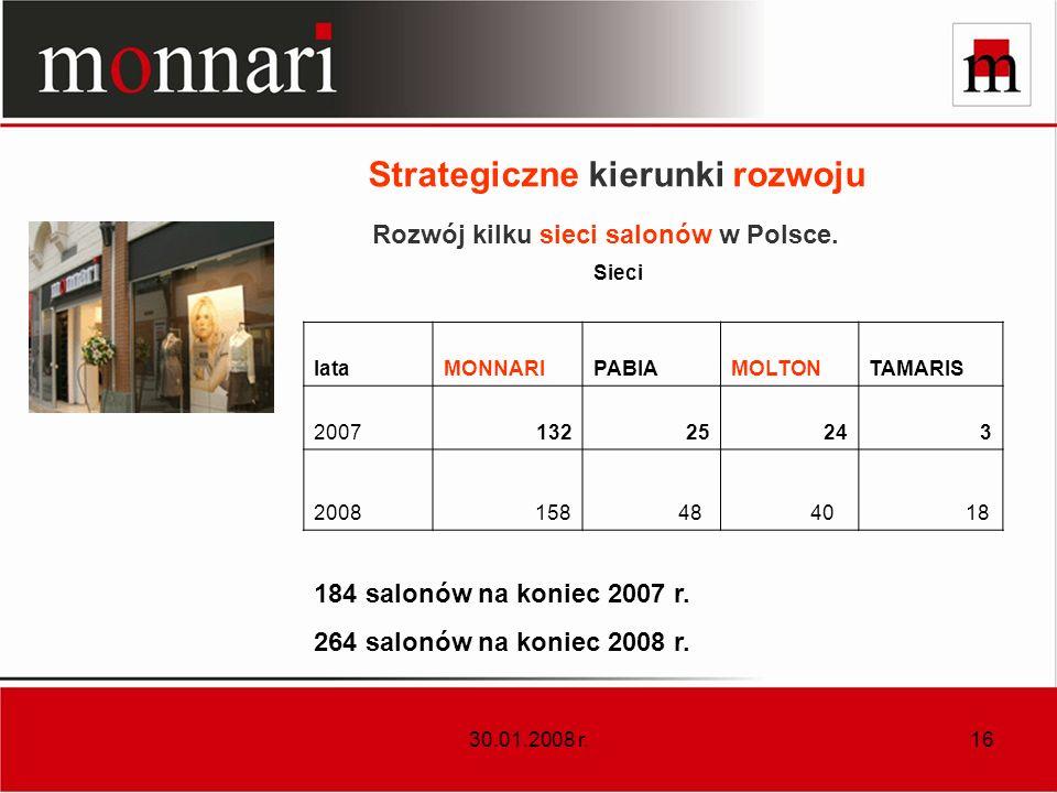 30.01.2008 r.16 Strategiczne kierunki rozwoju Rozwój kilku sieci salonów w Polsce. Sieci lataMONNARIPABIAMOLTONTAMARIS 200713225243 2008 158 48 40 18