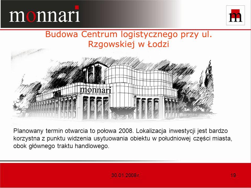 30.01.2008 r.19 Budowa Centrum logistycznego przy ul. Rzgowskiej w Łodzi Planowany termin otwarcia to połowa 2008. Lokalizacja inwestycji jest bardzo