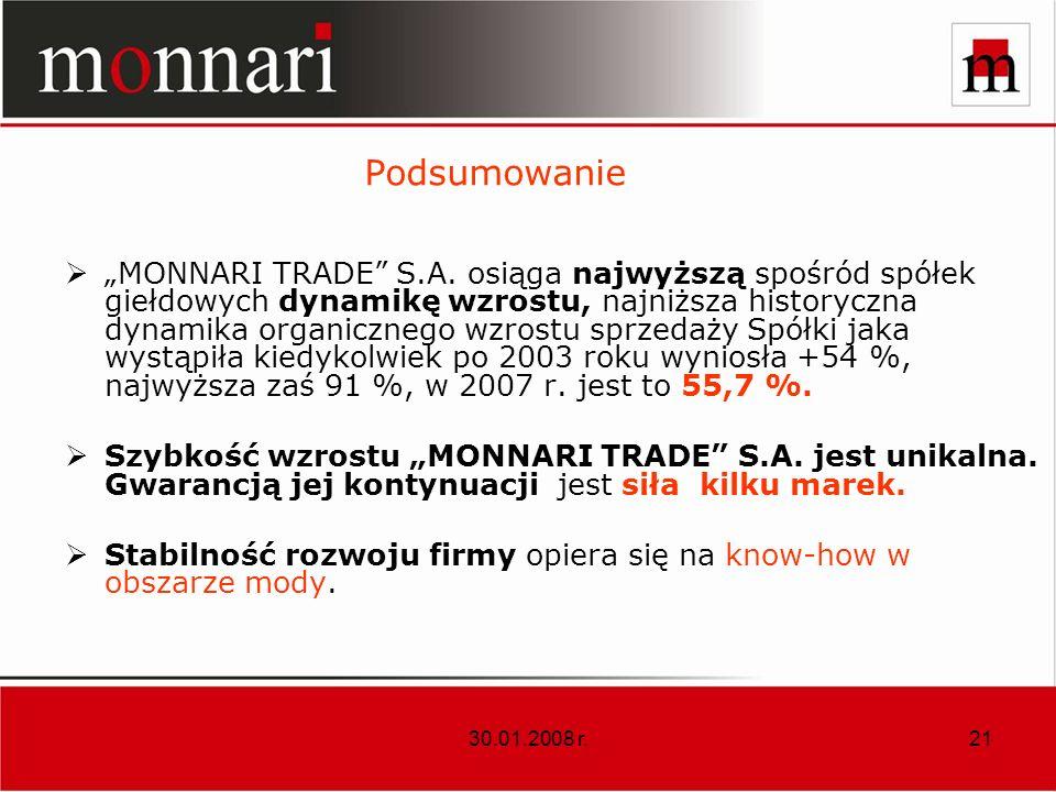 30.01.2008 r.21 Podsumowanie MONNARI TRADE S.A. osiąga najwyższą spośród spółek giełdowych dynamikę wzrostu, najniższa historyczna dynamika organiczne
