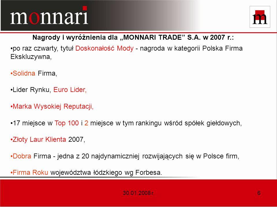 30.01.2008 r.6 Nagrody i wyróżnienia dla MONNARI TRADE S.A. w 2007 r.: po raz czwarty, tytuł Doskonałość Mody - nagroda w kategorii Polska Firma Ekskl