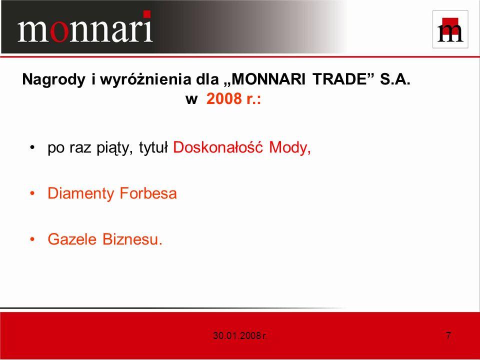 30.01.2008 r.7 po raz piąty, tytuł Doskonałość Mody, Diamenty Forbesa Gazele Biznesu. Nagrody i wyróżnienia dla MONNARI TRADE S.A. w 2008 r.: