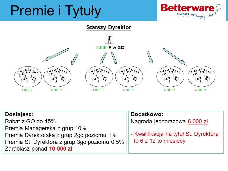 Premie i Tytuły Starszy Dyrektor Dostajesz: Rabat z GO do 15% Premia Managerska z grup 10% Premia Dyrektorska z grup 2go poziomu 1% Premia St. Dyrekto