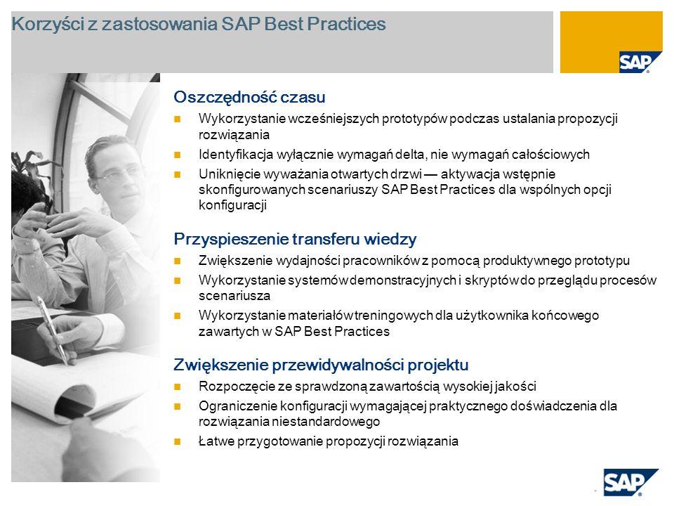Korzyści z zastosowania SAP Best Practices Oszczędność czasu Wykorzystanie wcześniejszych prototypów podczas ustalania propozycji rozwiązania Identyfi