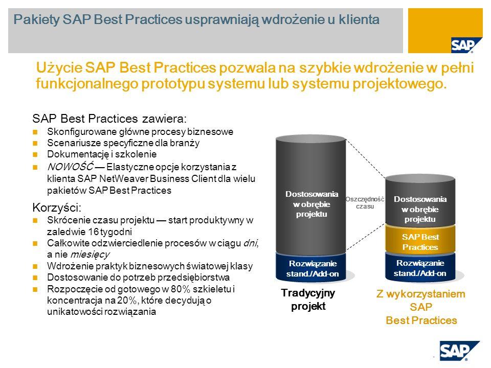 Rozwiązanie stand. /Add-on SAP Best Practices Dostosowania w obrębie projektu Pakiety SAP Best Practices usprawniają wdrożenie u klienta SAP Best Prac
