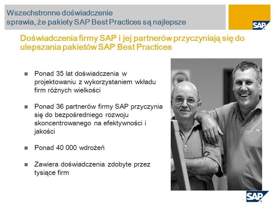 Wszechstronne doświadczenie sprawia, że pakiety SAP Best Practices są najlepsze Doświadczenia firmy SAP i jej partnerów przyczyniają się do ulepszania