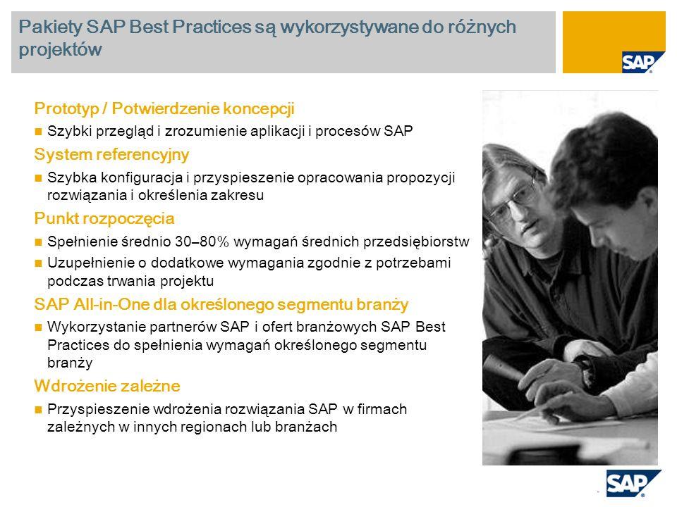 Prototyp / Potwierdzenie koncepcji Szybki przegląd i zrozumienie aplikacji i procesów SAP System referencyjny Szybka konfiguracja i przyspieszenie opr