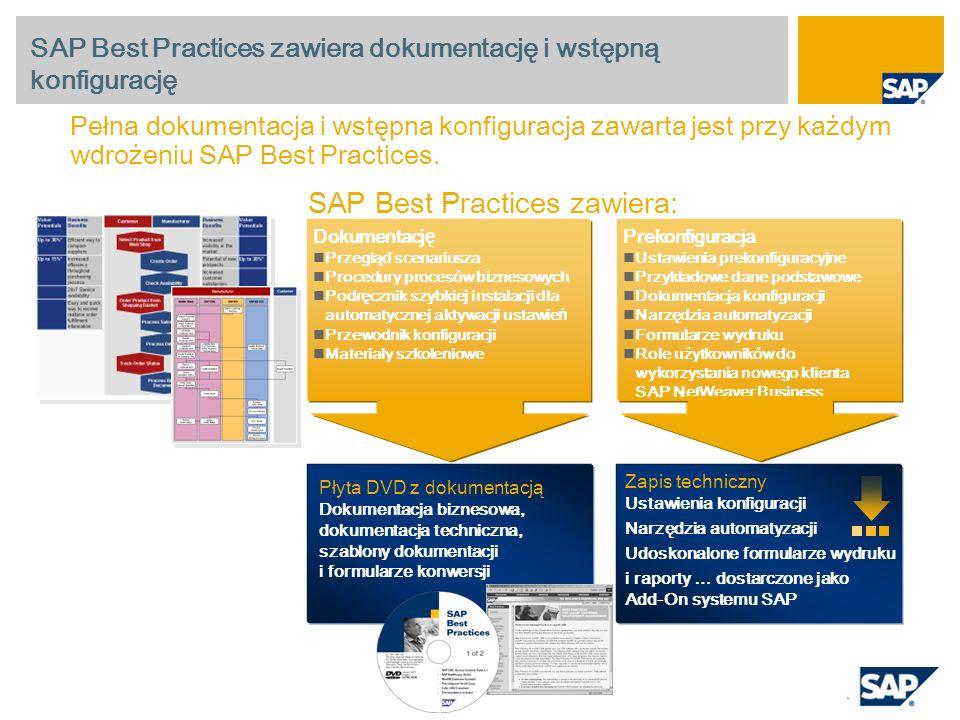 Dokumentacj ę Przegląd scenariusza Procedury procesów biznesowych Podręcznik szybkiej instalacji dla automatycznej aktywacji ustawie ń Przewodnik konf