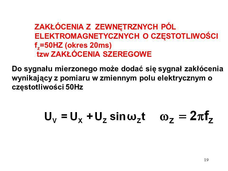 19 ZAKŁÓCENIA Z ZEWNĘTRZNYCH PÓL ELEKTROMAGNETYCZNYCH O CZĘSTOTLIWOŚCI f z =50HZ (okres 20ms) tzw ZAKŁÓCENIA SZEREGOWE Do sygnału mierzonego może doda