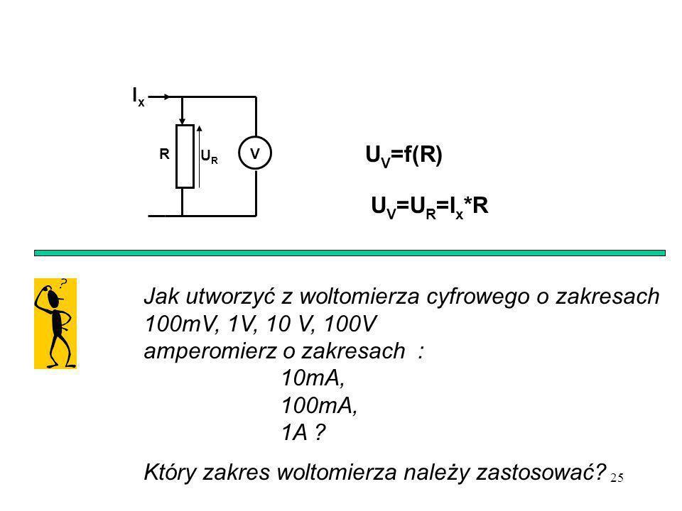 25 V URUR IxIx U V =f(R) U V =U R =I x *R Jak utworzyć z woltomierza cyfrowego o zakresach 100mV, 1V, 10 V, 100V amperomierz o zakresach : 10mA, 100mA