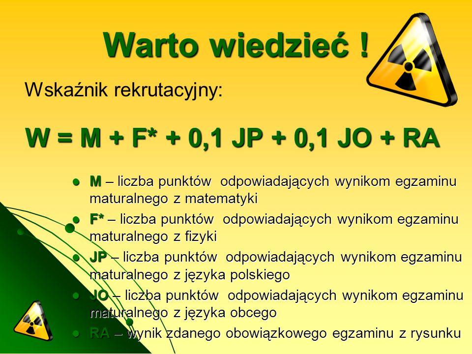 Warto wiedzieć ! Wskaźnik rekrutacyjny: W = M + F* + 0,1 JP + 0,1 JO + RA M – liczba punktów odpowiadających wynikom egzaminu maturalnego z matematyki