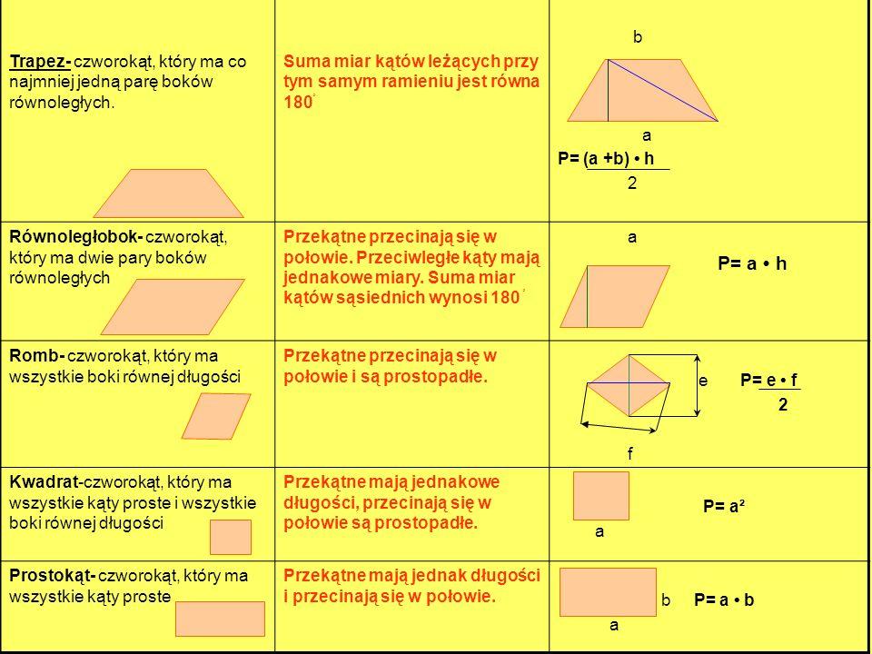 Trapez- czworokąt, który ma co najmniej jedną parę boków równoległych. Suma miar kątów leżących przy tym samym ramieniu jest równa 180ْ b a P= (a +b)
