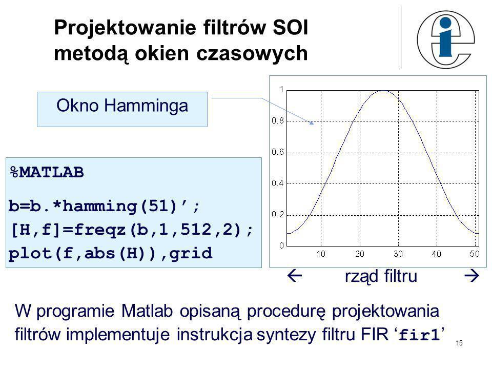 15 Projektowanie filtrów SOI metodą okien czasowych f %MATLAB b=b.*hamming(51); [H,f]=freqz(b,1,512,2); plot(f,abs(H)),grid Okno Hamminga rząd filtru