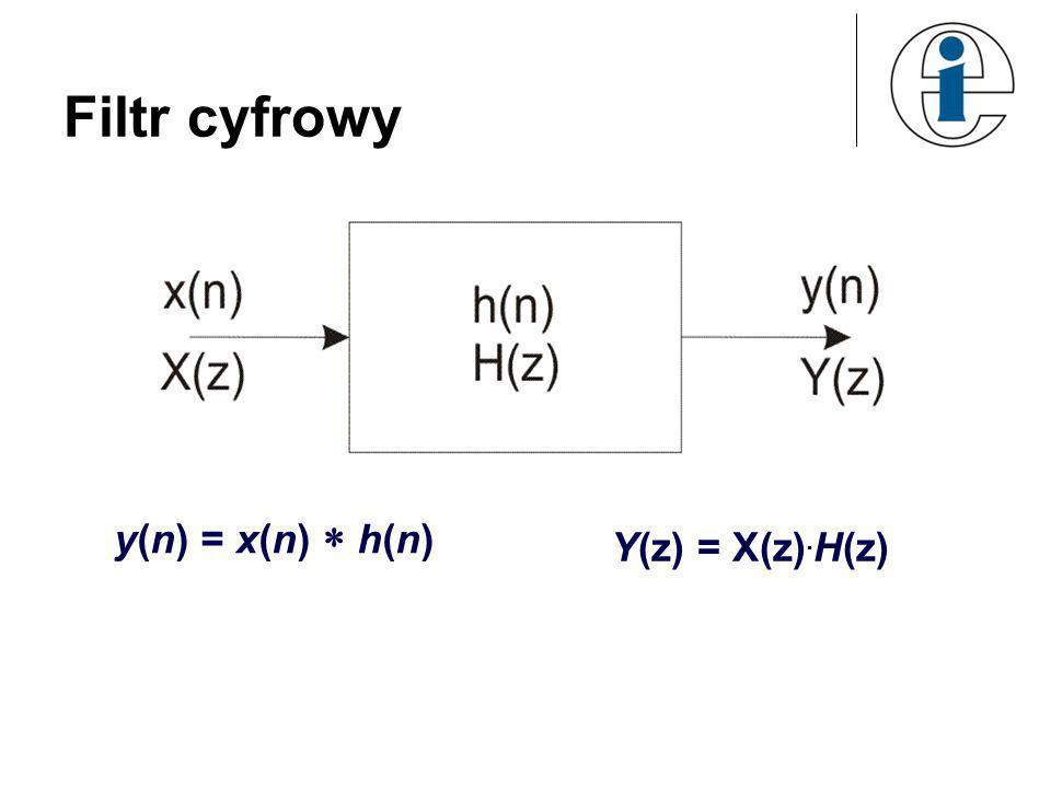 Filtr cyfrowy y(n) = x(n) h(n) Y(z) = X(z). H(z)