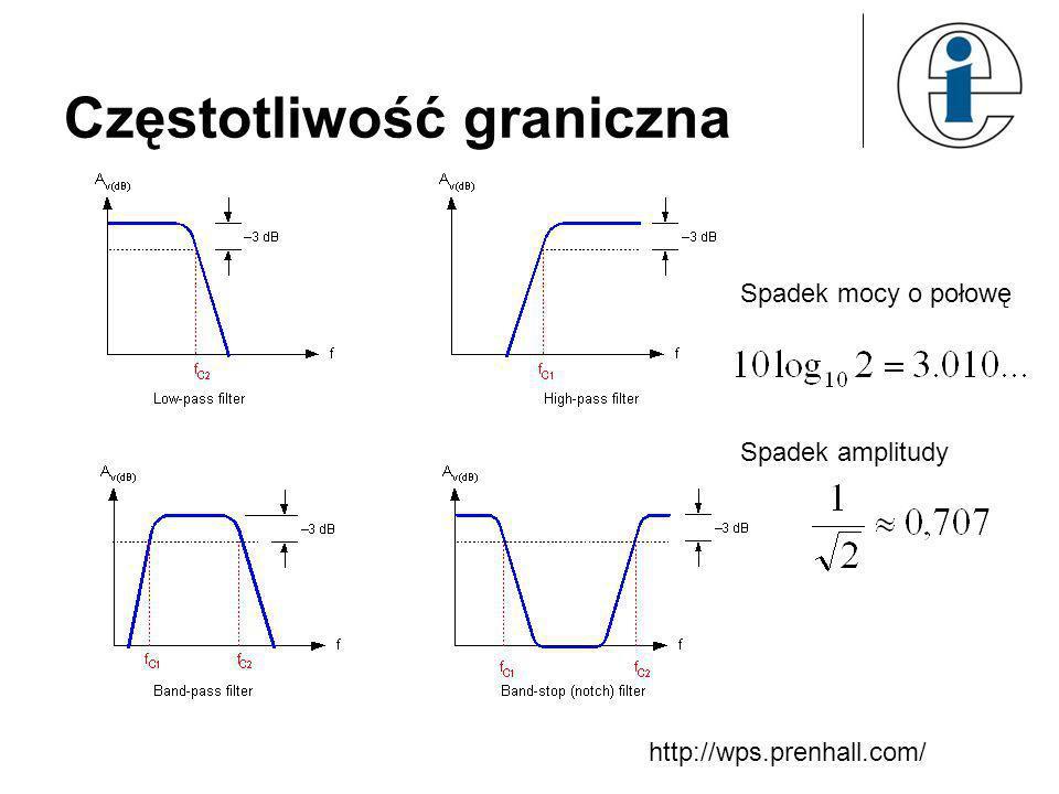 Częstotliwość graniczna http://wps.prenhall.com/ Spadek mocy o połowę Spadek amplitudy