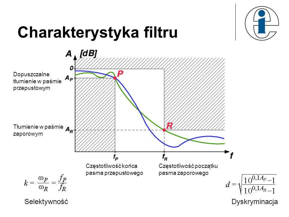 7 Filtry cyfrowe – SOI i NOI Filtry dzielimy również na: filtry o skończonej odpowiedzi impulsowej (SOI/FIR) tzw.