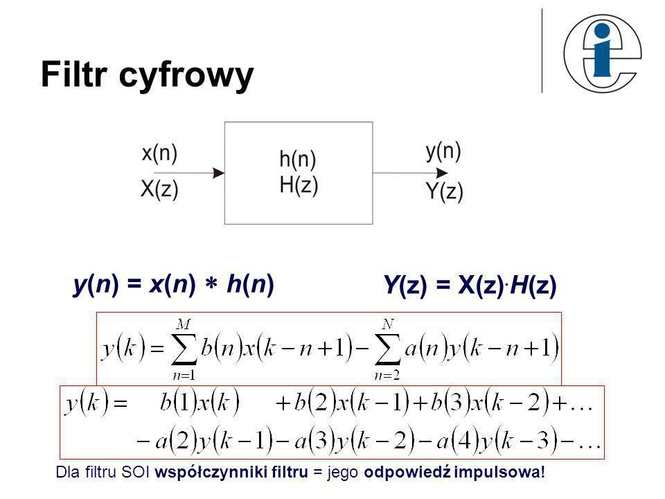 Filtr cyfrowy y(n) = x(n) h(n) Y(z) = X(z). H(z) Dla filtru SOI współczynniki filtru = jego odpowiedź impulsowa!