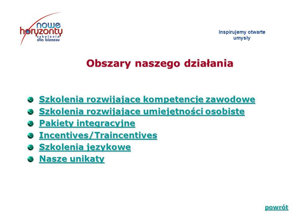 Zaufali nam Inspirujemy otwarte umys ł y ALLEGRO BANK ZACHODNI WBK S.A.