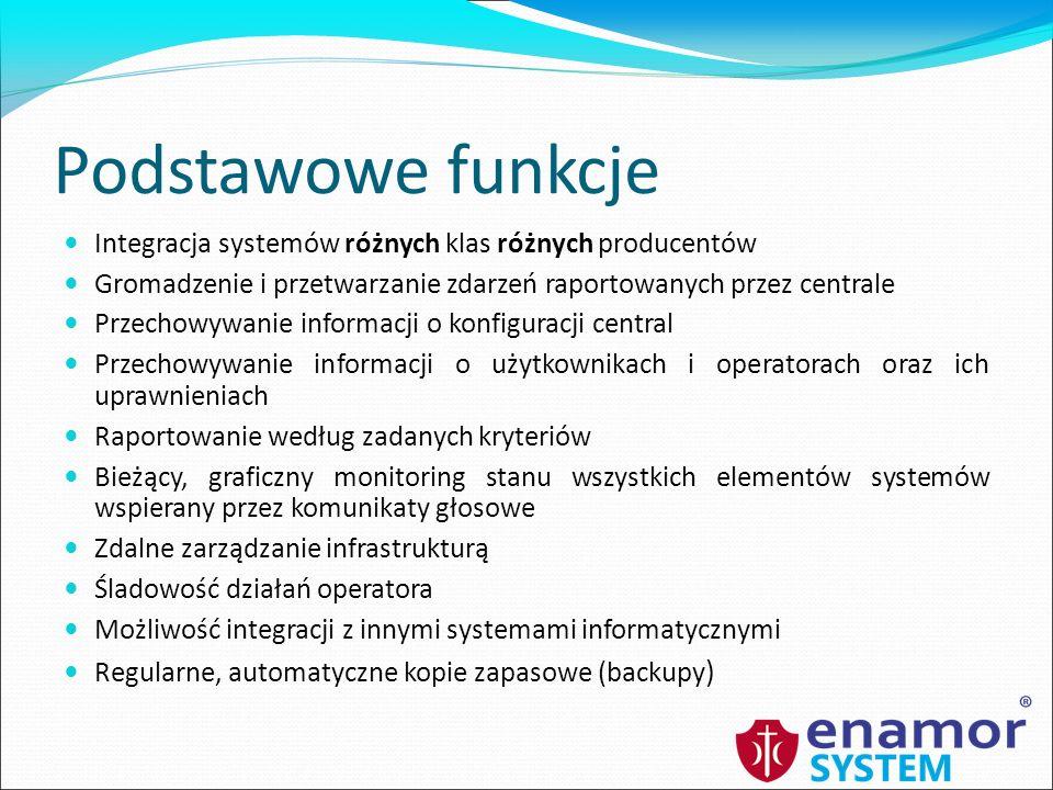 Wdrożenia – business parks Tulipan House (Warszawa) Aeropark (Warszawa) Kraków Business Park (Kraków) Arkońska Business Park (Gdańsk) Centrum Polskiej Farmacji (Warszawa) Polska Grupa Kapitałowa (Poznań) EFL Center (Wrocław) Passat (Warszawa) Wiśniowa Park (Warszawa) Euro Office Park (Gdańsk)